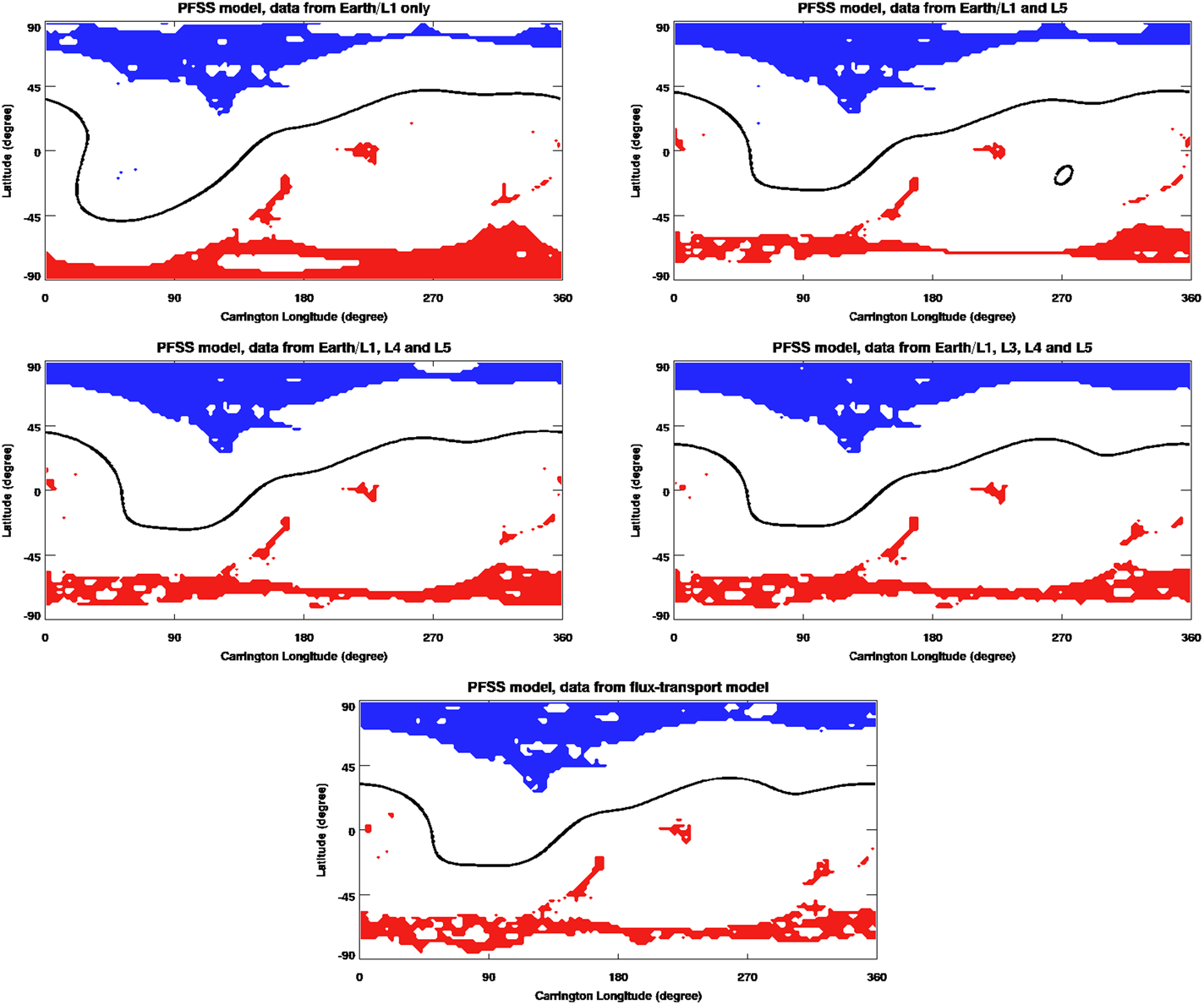 Modeling the Global Coronal Field with Simulated Synoptic