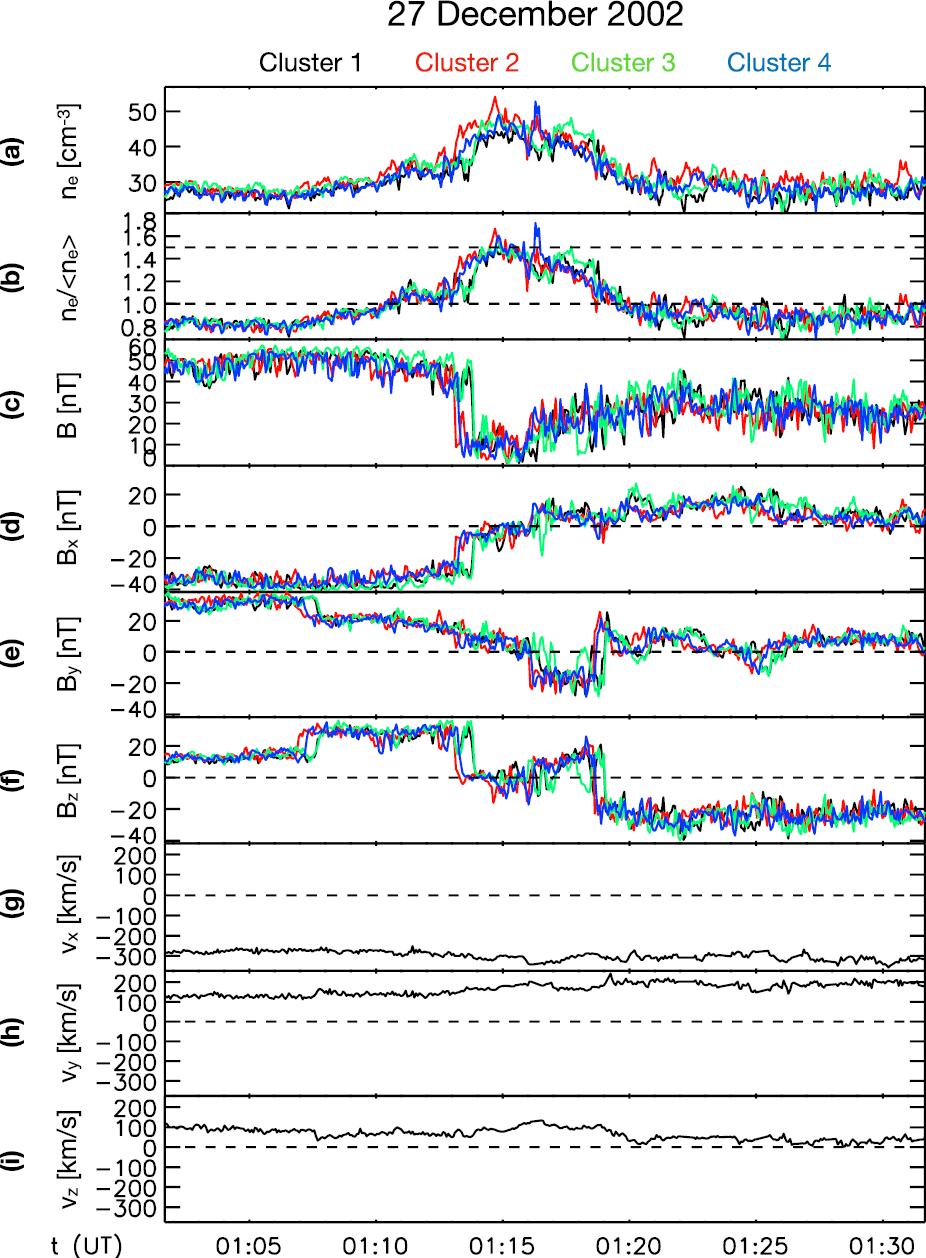 Jets Downstream of Collisionless Shocks   SpringerLink