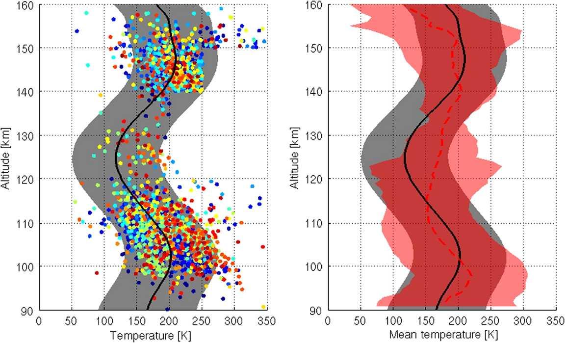 Venus Atmospheric Thermal Structure And Radiative Balance Springerlink