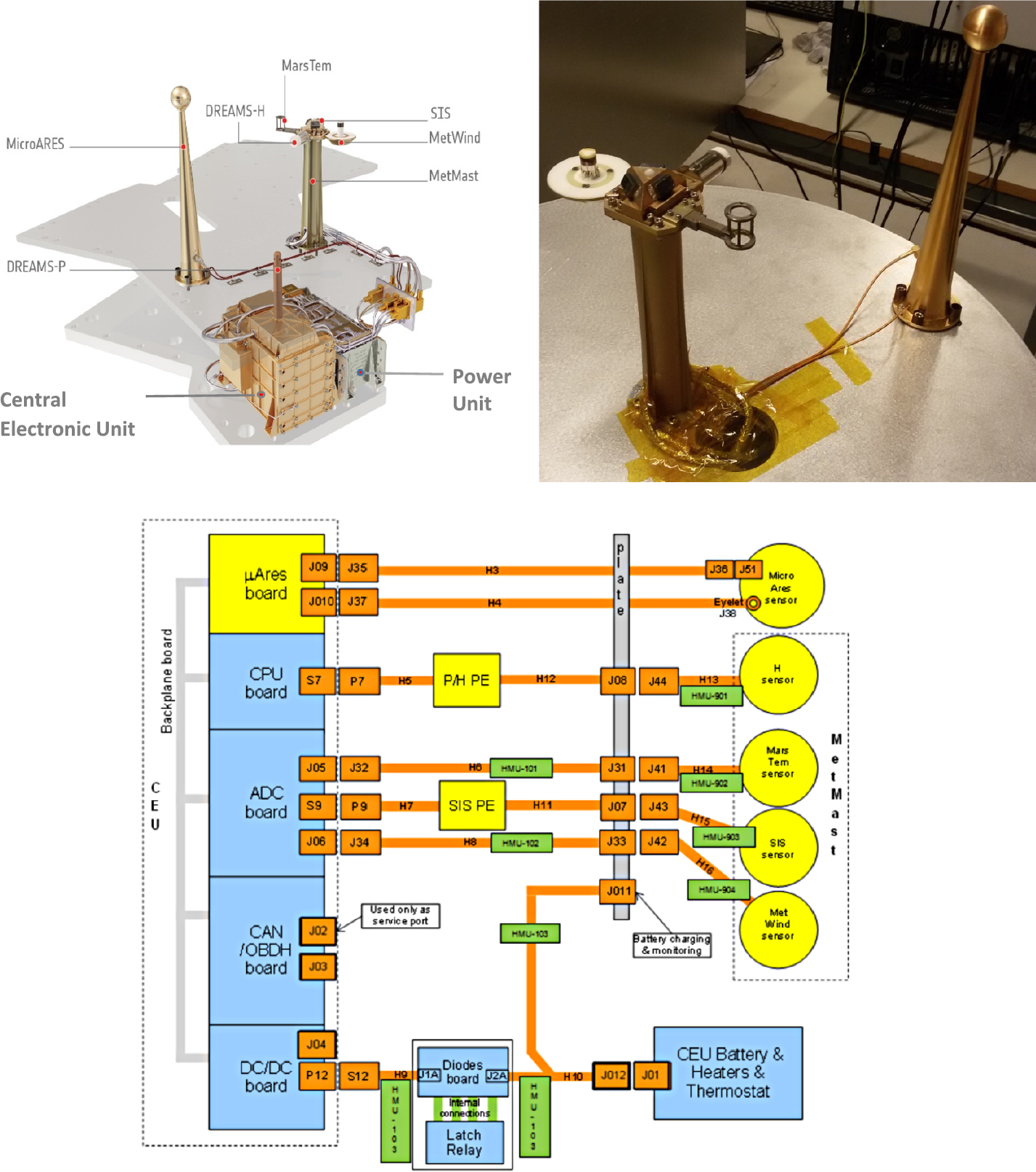 The Dreams Experiment Onboard Schiaparelli Module Of Exomars Land Rover Smith S Heater Wiring Diagram Open Image In New Window