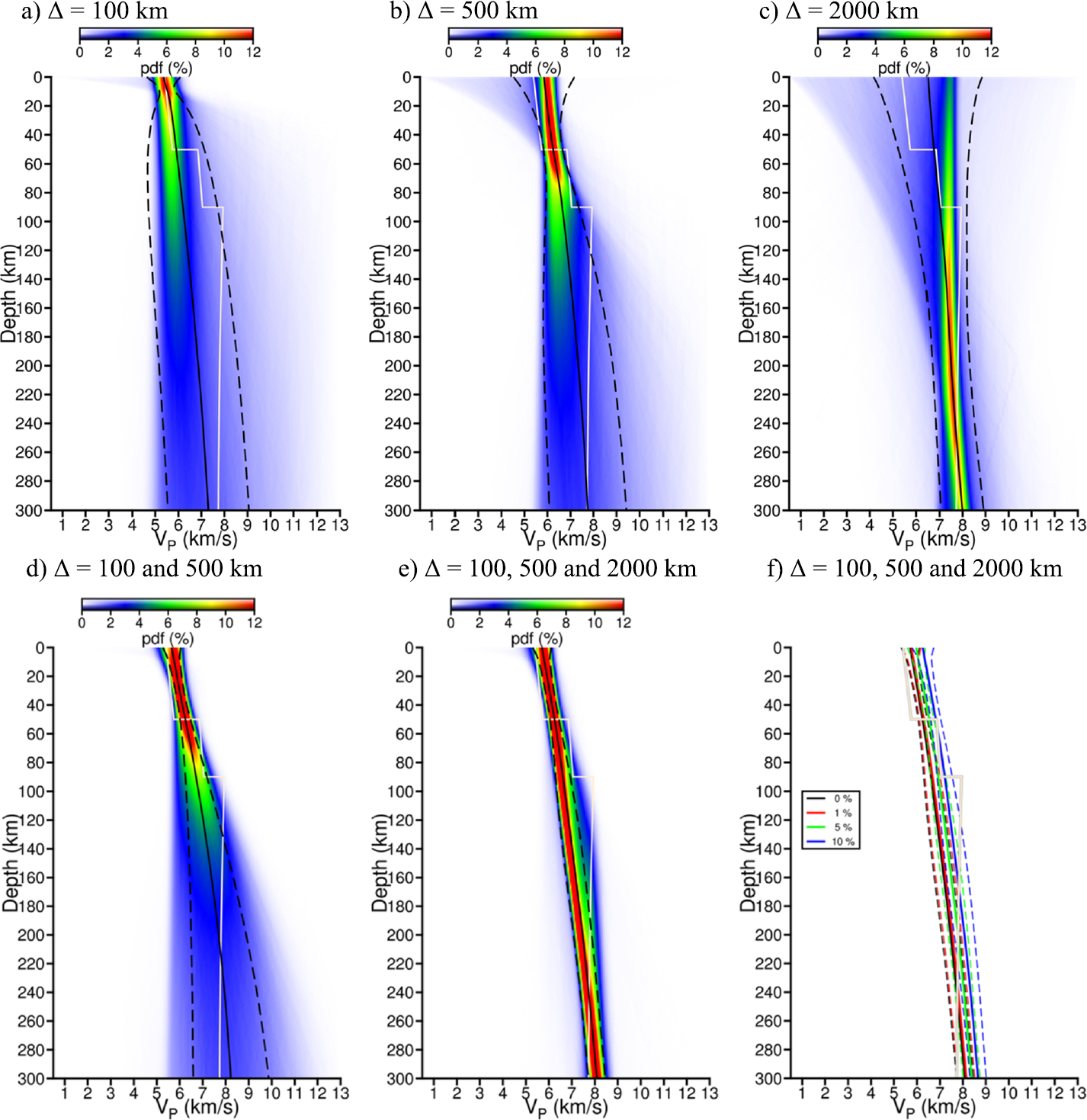 Impact-Seismic Investigations of the InSight Mission   SpringerLink