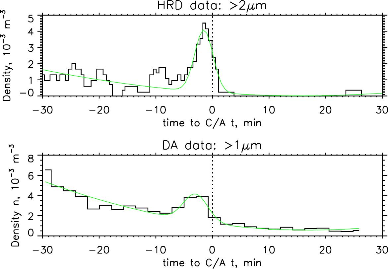 Circumplanetary Dust Populations | SpringerLink