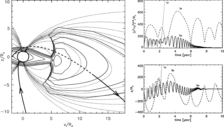 Circumplanetary Dust Populations  b1adbf746a65