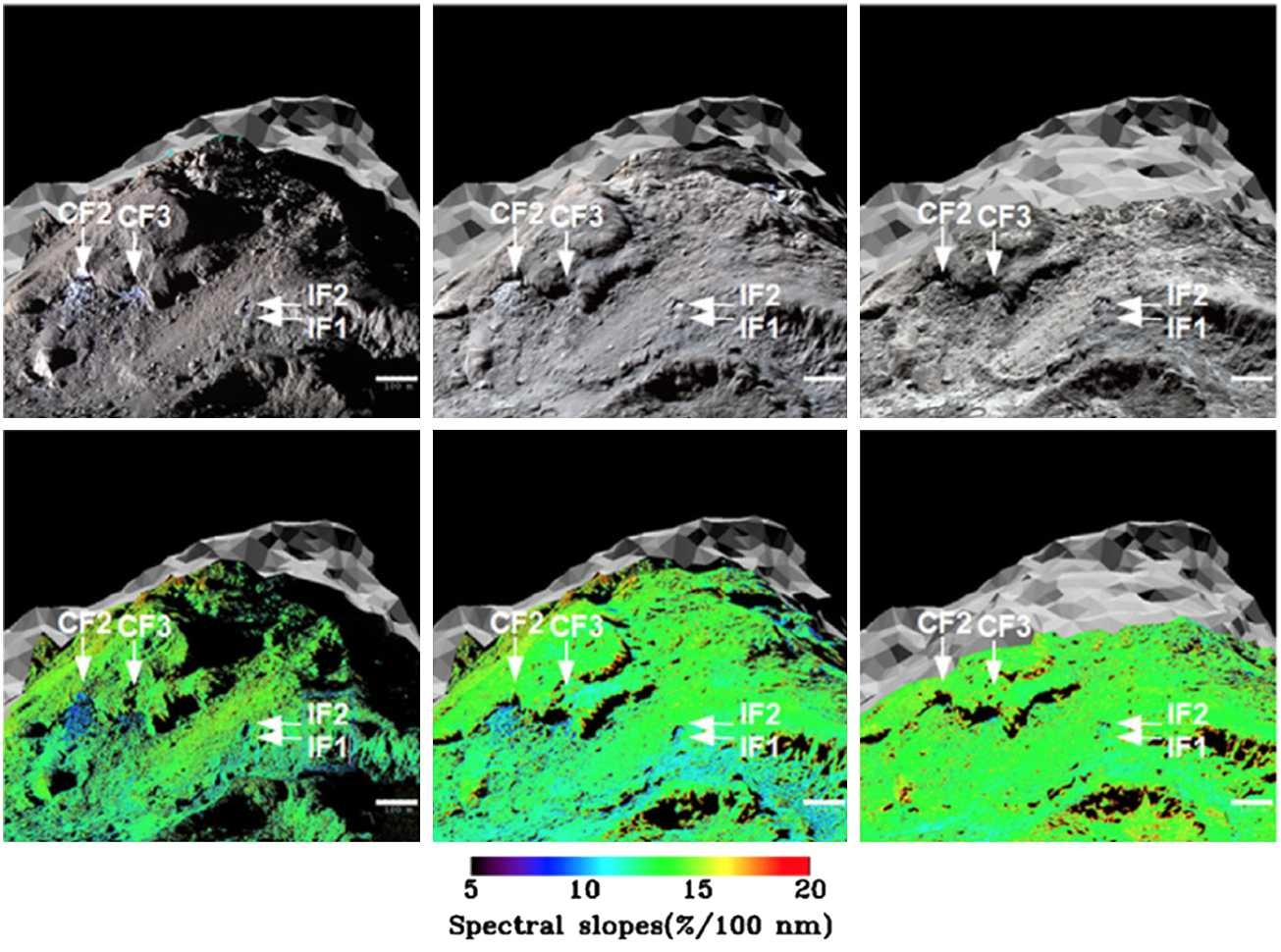 Comet 67P/CG Nucleus Composition and Comparison to Other