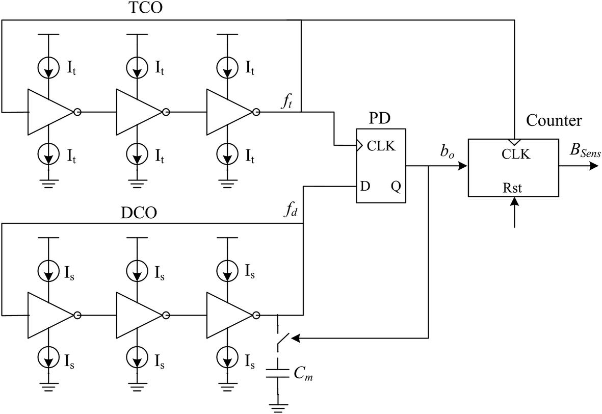 Design Of An Ultra Low Power Wireless Temperature Sensor Based On Circuit Schematic Open Image In New Window Fig 3 Proposed