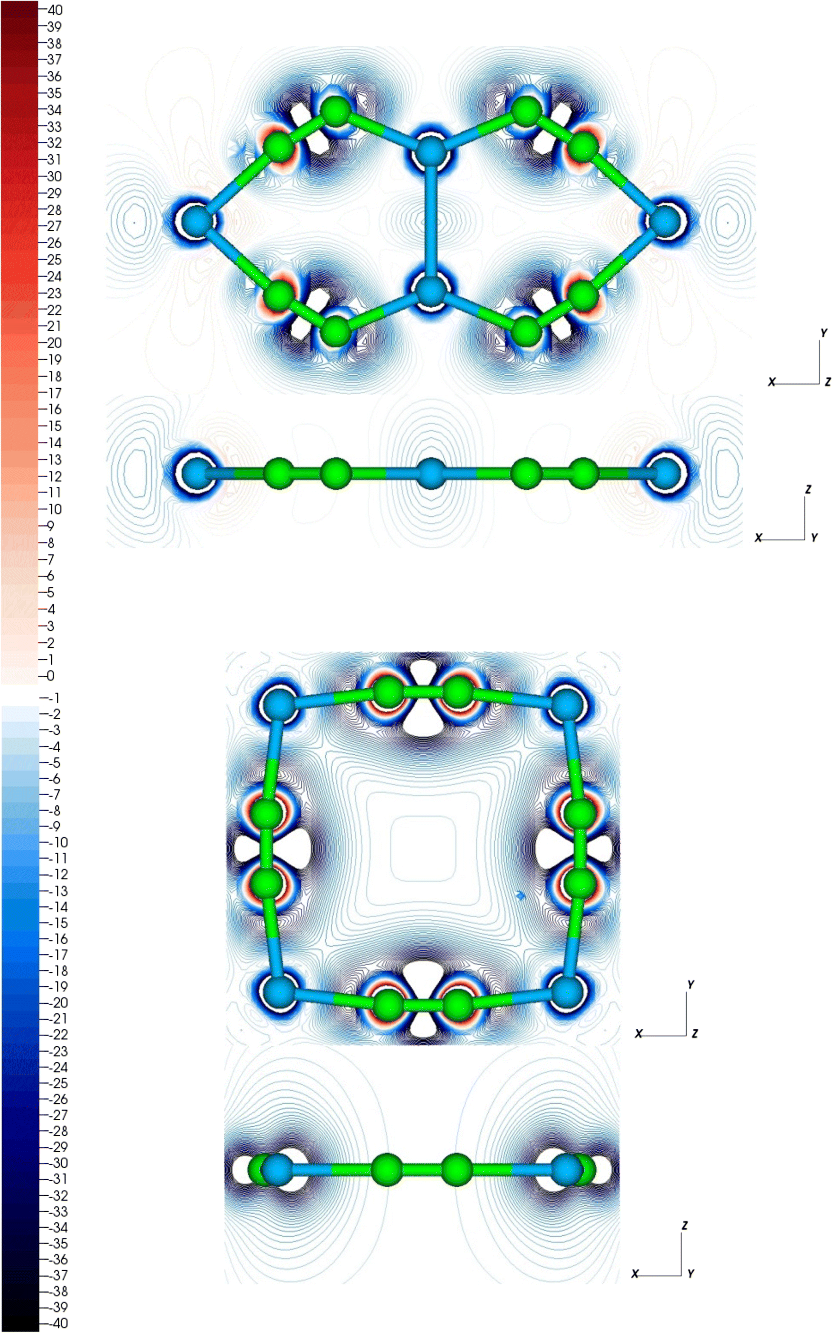 Analysis of the aromaticity in extended systems formed from