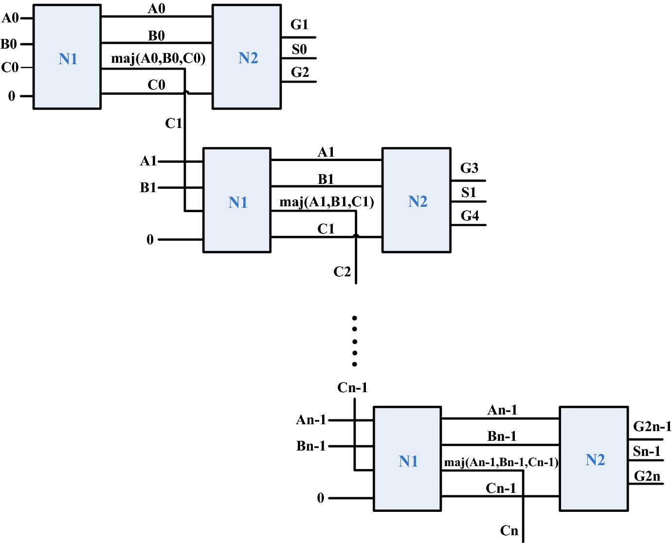 Design And Analysis Of Efficient Qca Reversible Adders Springerlink Logic Diagram Full Subtractor Fig 9 Schematic