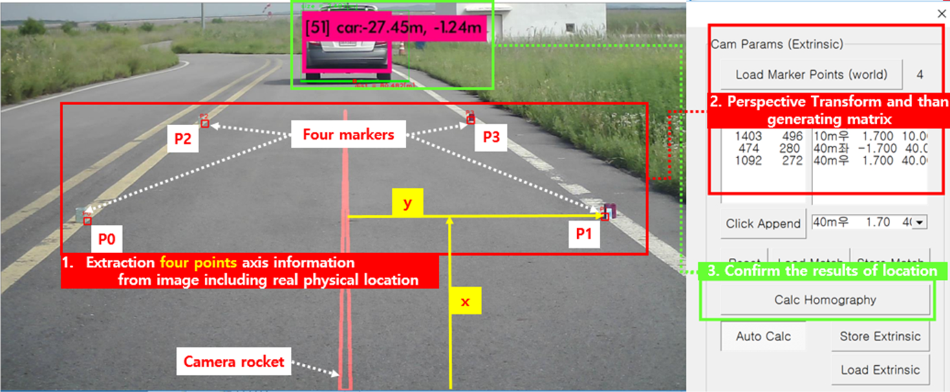 Multi-sensor-based detection and tracking of moving objects for