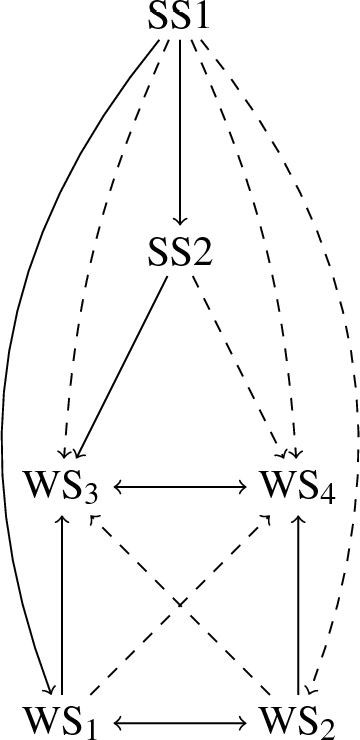 Intuitionistic mereology | SpringerLink