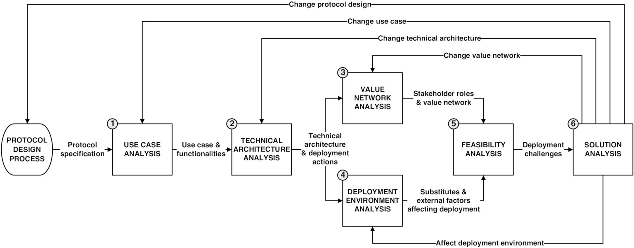 Feasibility of IP-over-ICN | SpringerLink
