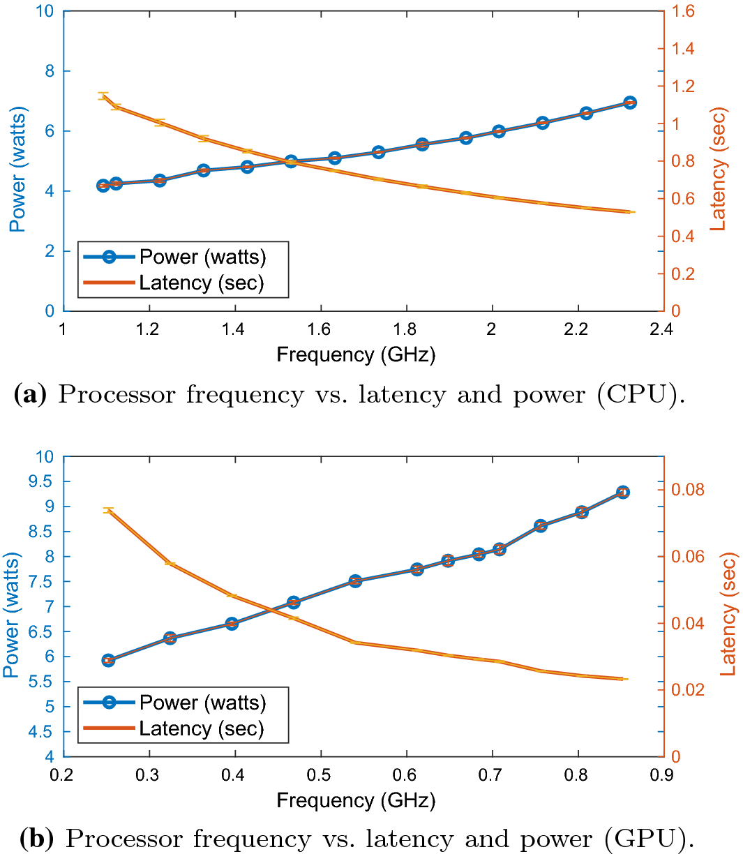 DeepRT: predictable deep learning inference for cyber