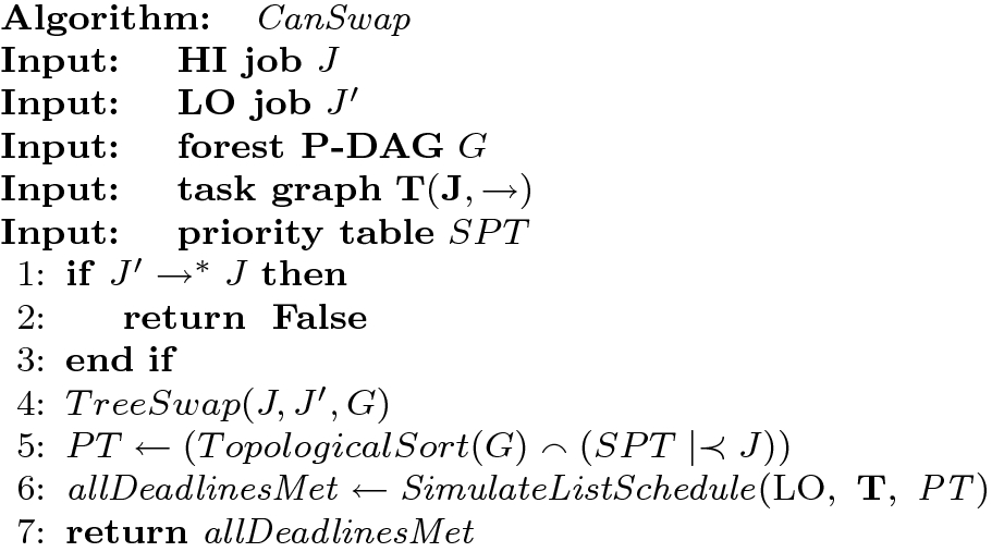 Priority-based scheduling of mixed-critical jobs | SpringerLink