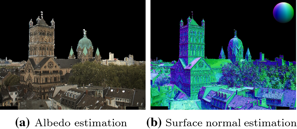 One-Day Outdoor Photometric Stereo Using Skylight Estimation