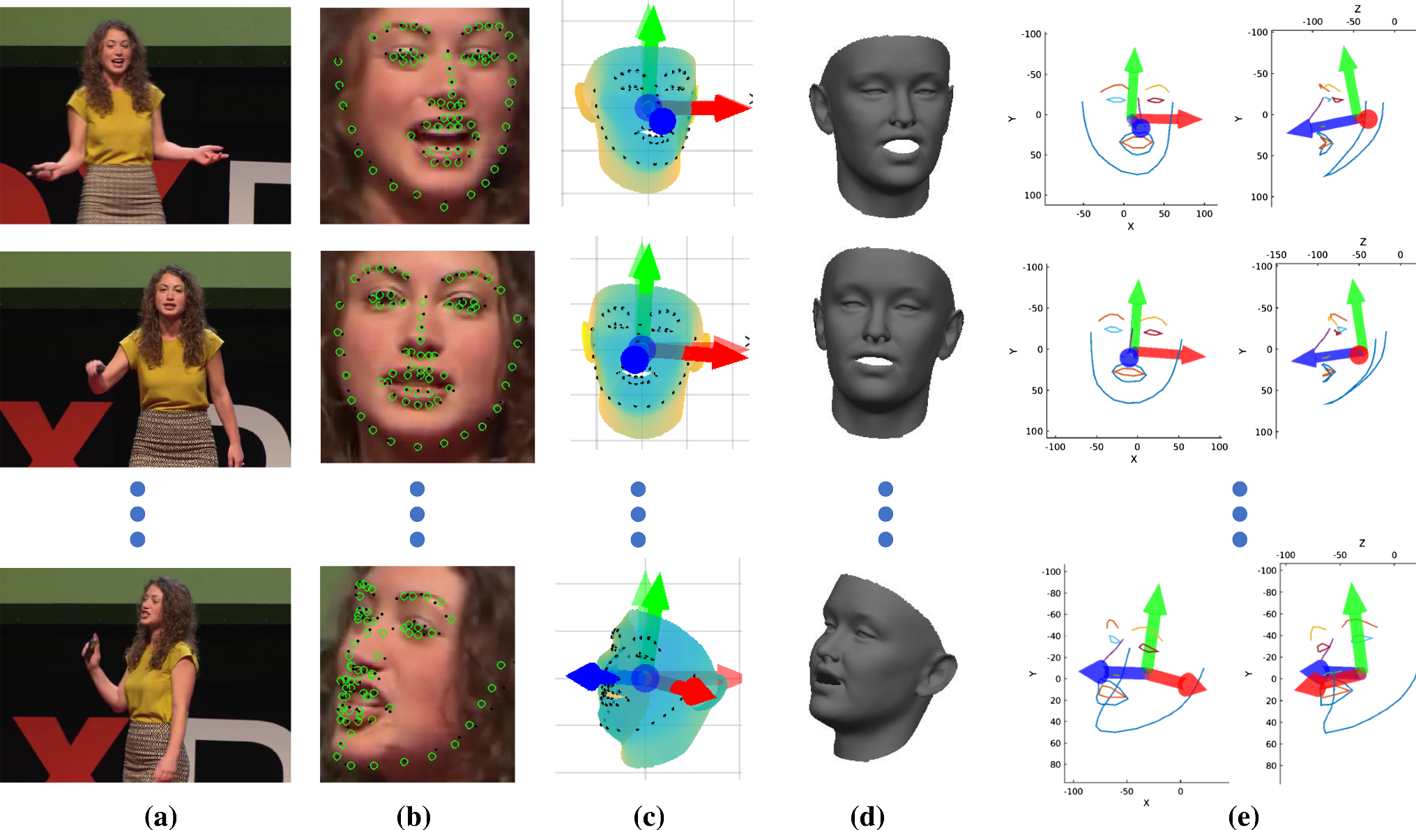 The Menpo Benchmark for Multi-pose 2D and 3D Facial Landmark
