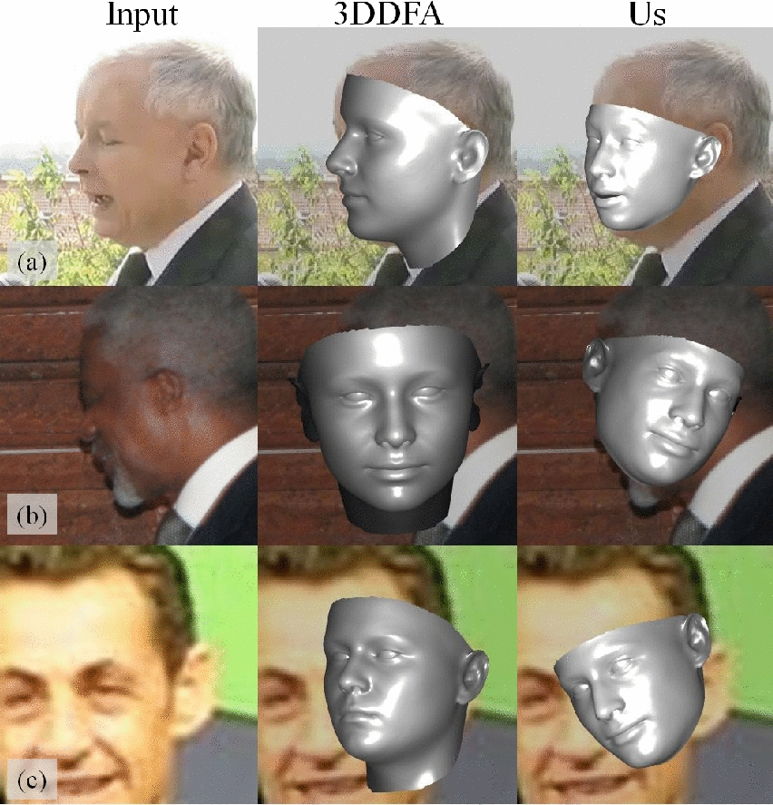 Deep, Landmark-Free FAME: Face Alignment, Modeling, and