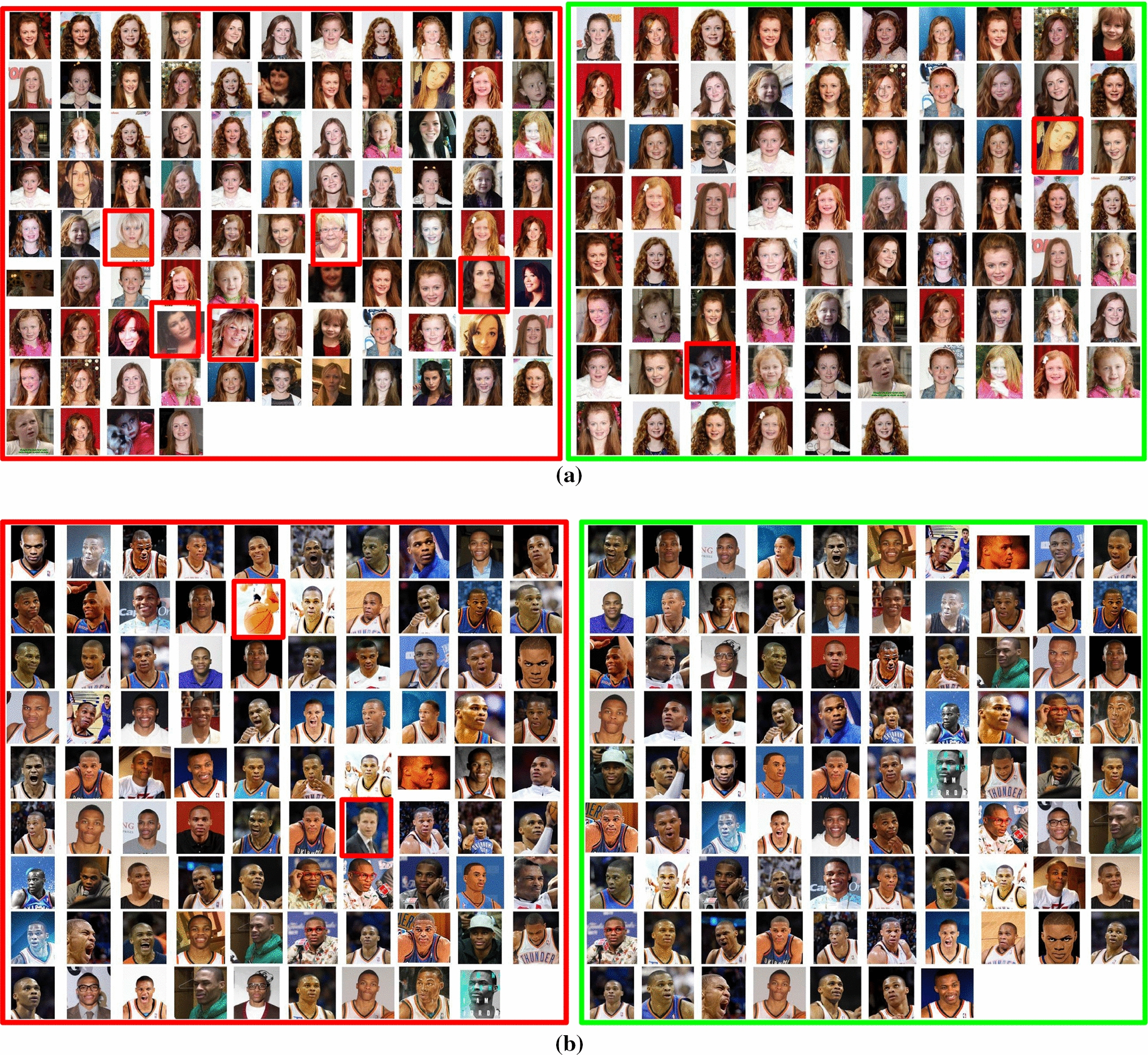 Face-Specific Data Augmentation for Unconstrained Face