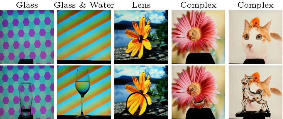 Learning Transparent Object Matting | SpringerLink