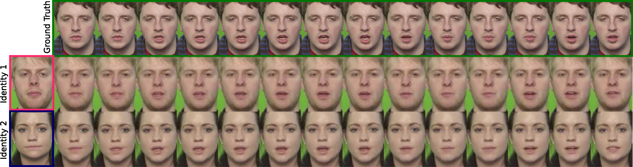 Realistic Speech-Driven Facial Animation with GANs