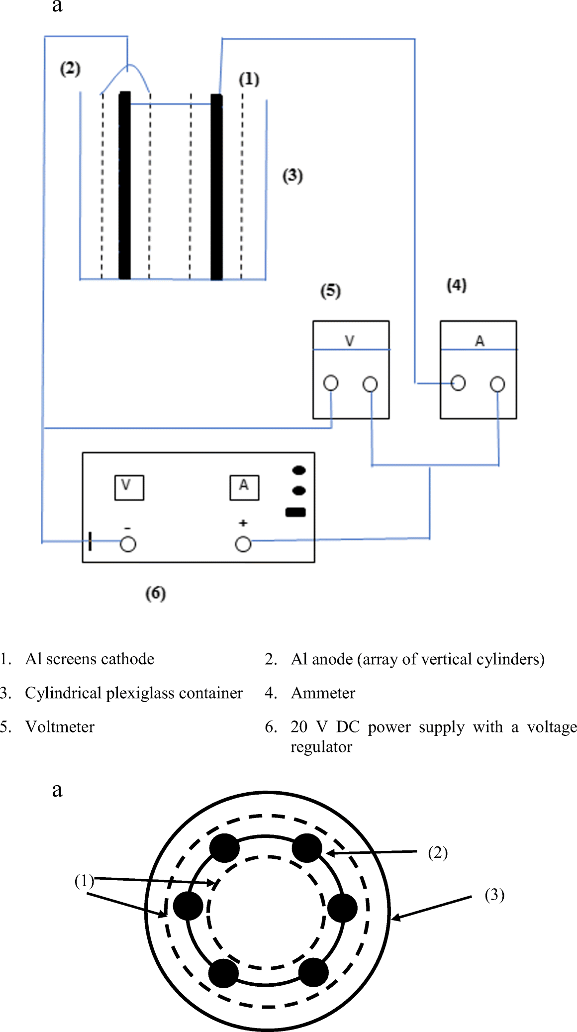 Simultaneous Removal of Greases and Hexavalent Chromium from