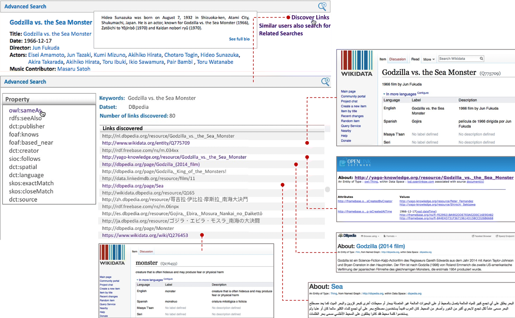 LINDASearch: a faceted search system for linked open datasets