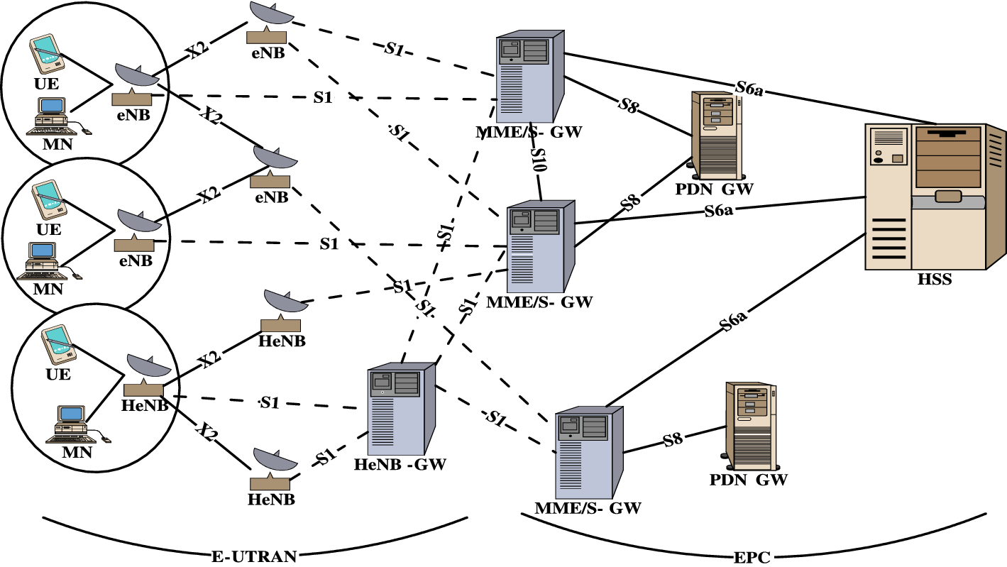 A Proxy Signature Based Efficient and Robust Handover AKA Protocol