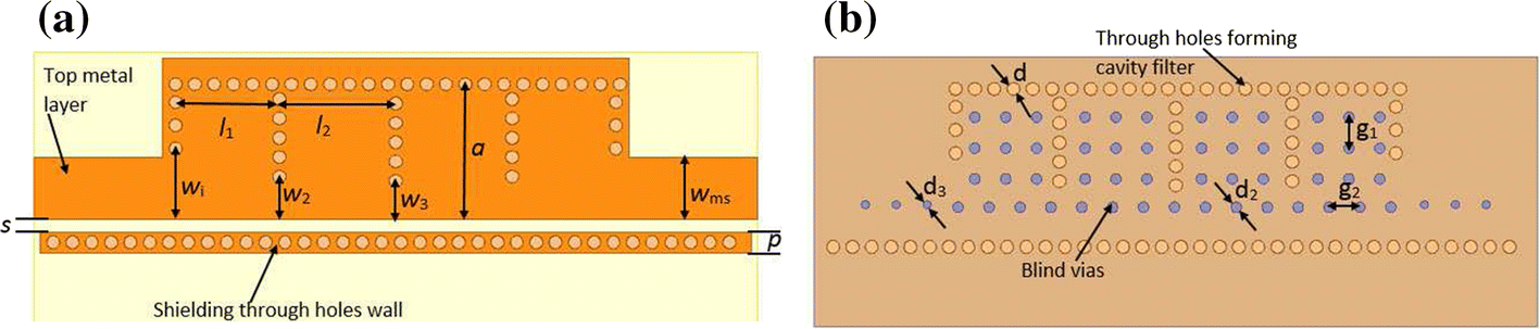 Miniaturized Half-Mode Slow-Wave Substrate-Integrated
