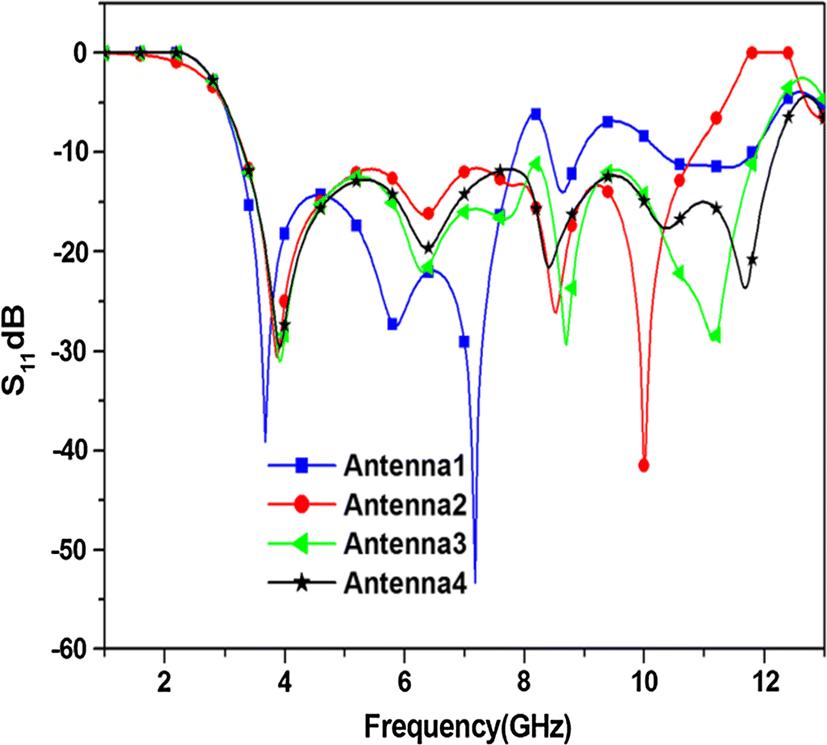 Symmetrical Hexagonal Monopole Antenna with Bandwidth