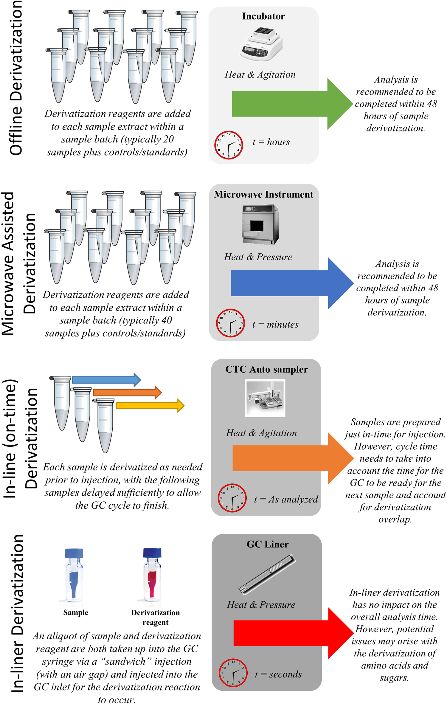1ab89bb11e1 Review of recent developments in GC–MS approaches to metabolomics ...
