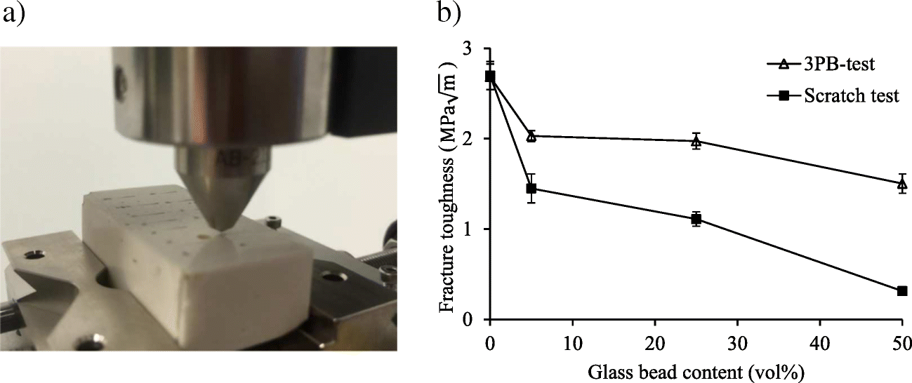 Introducing Heterogeneity into the Micro-Scratch Test