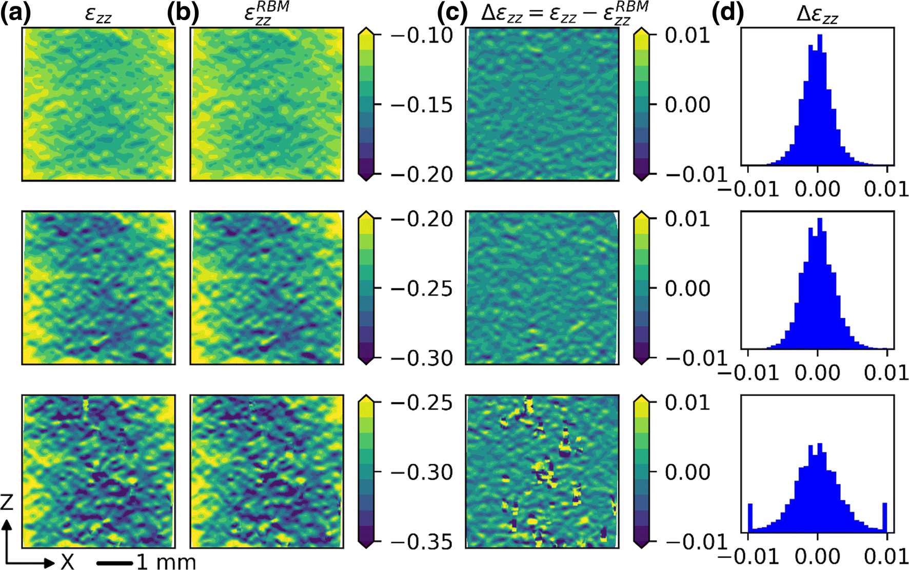 Effect of Fragile Speckle Patterns on Accuracy of Digital