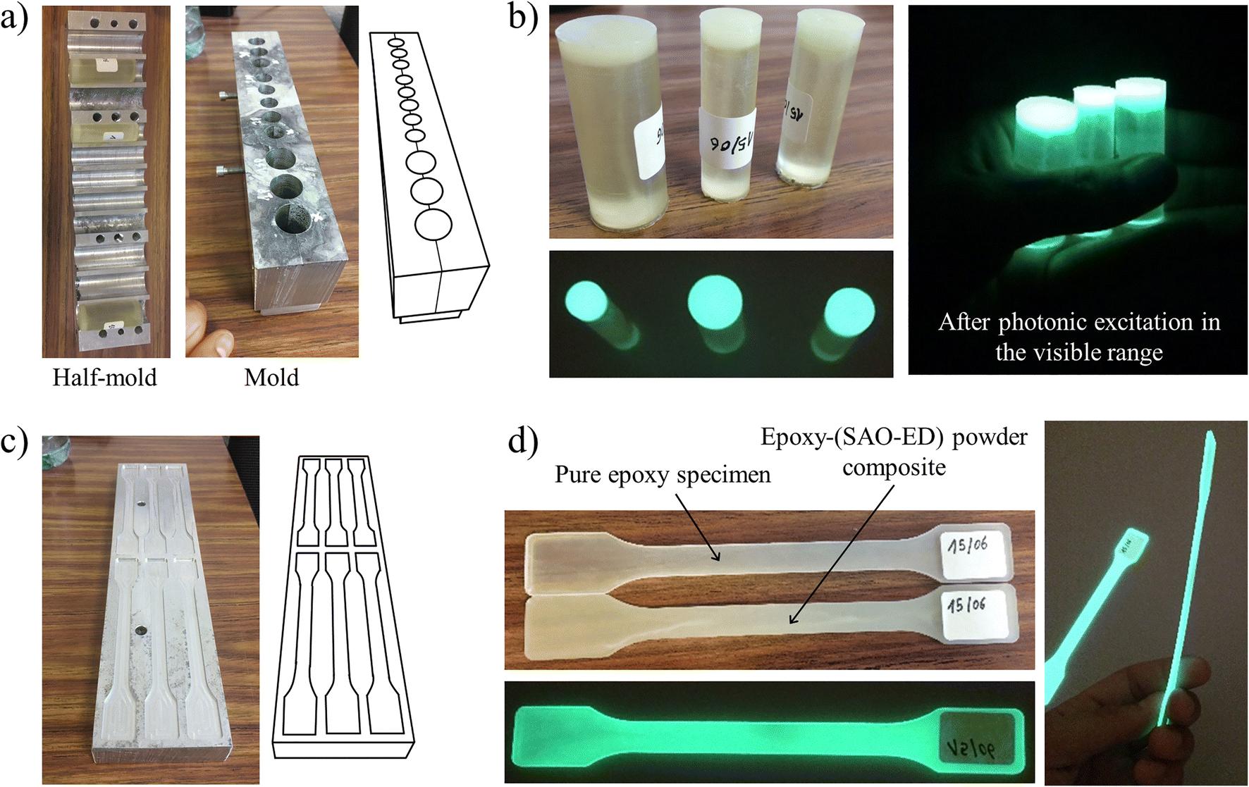 Using Mechanoluminescent Materials to Visualize