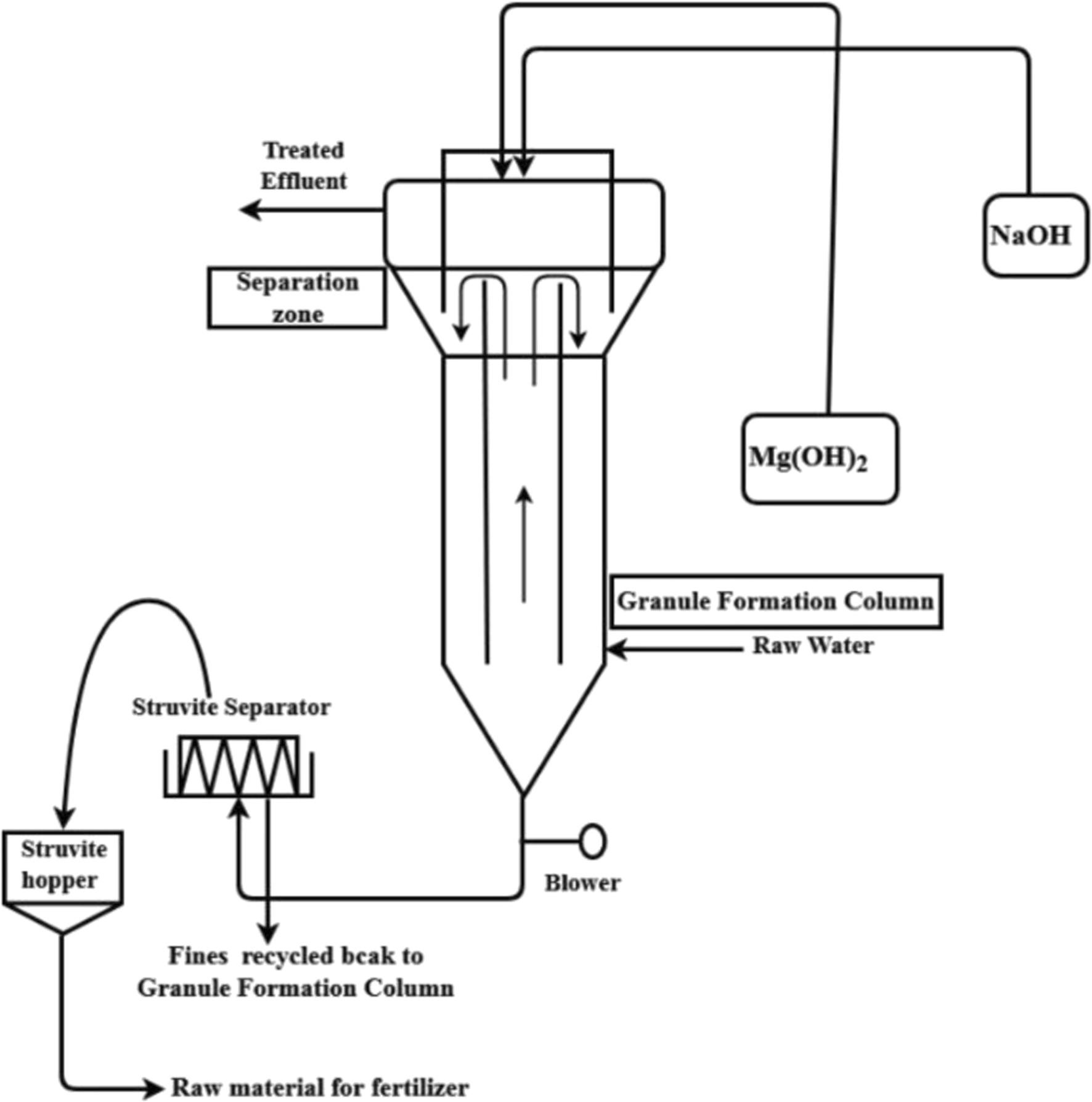 Oldham Septic Pumps Wiring Diagram. . Wiring Diagram on