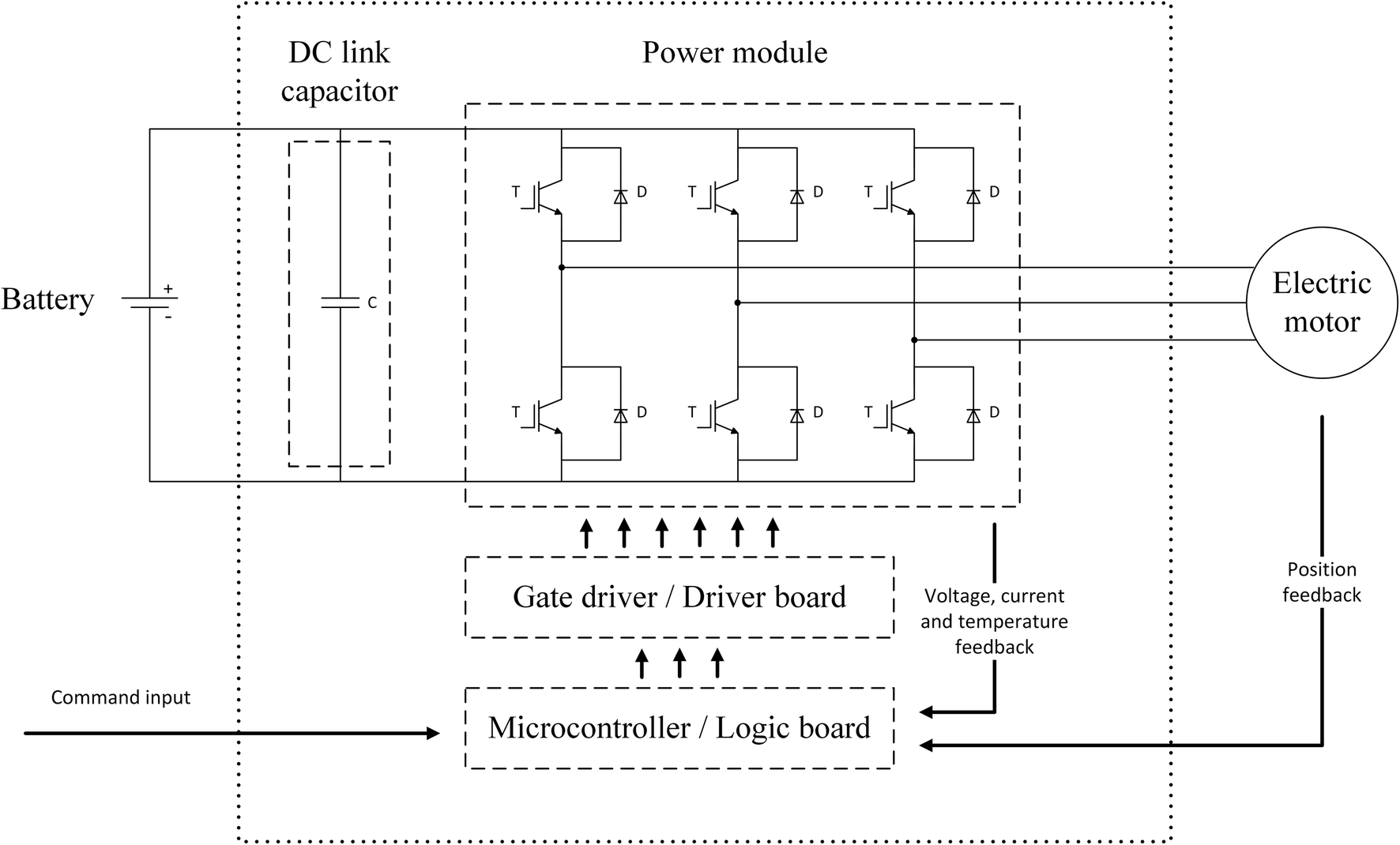 A Scalable Life Cycle Inventory Of An Automotive Power Electronic Electrical 2011 Provides Circuit Design And Analysis Tools Fig 3 Schematic