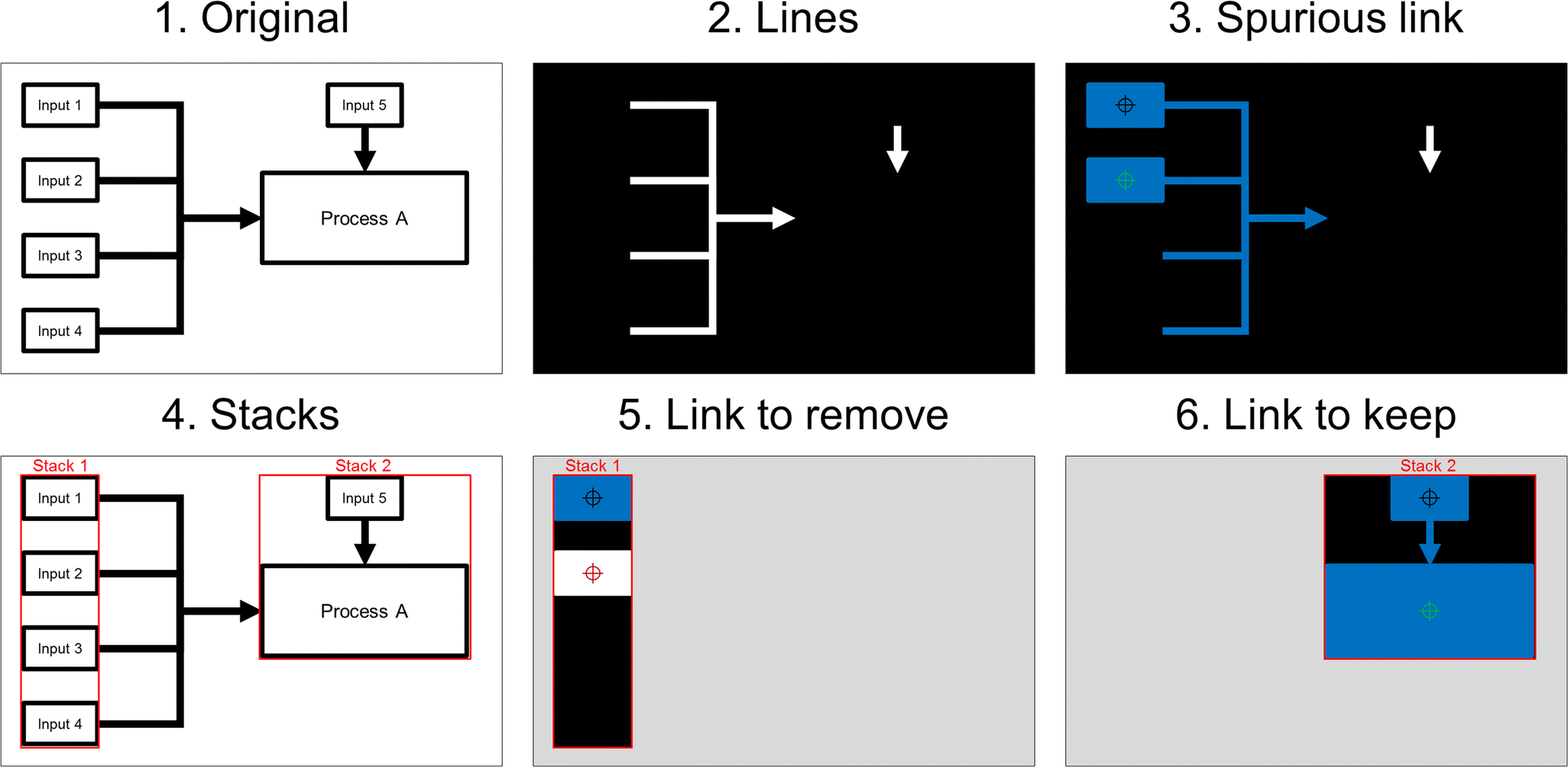 Computer vision for LCA foreground modelling—an initial pipeline and