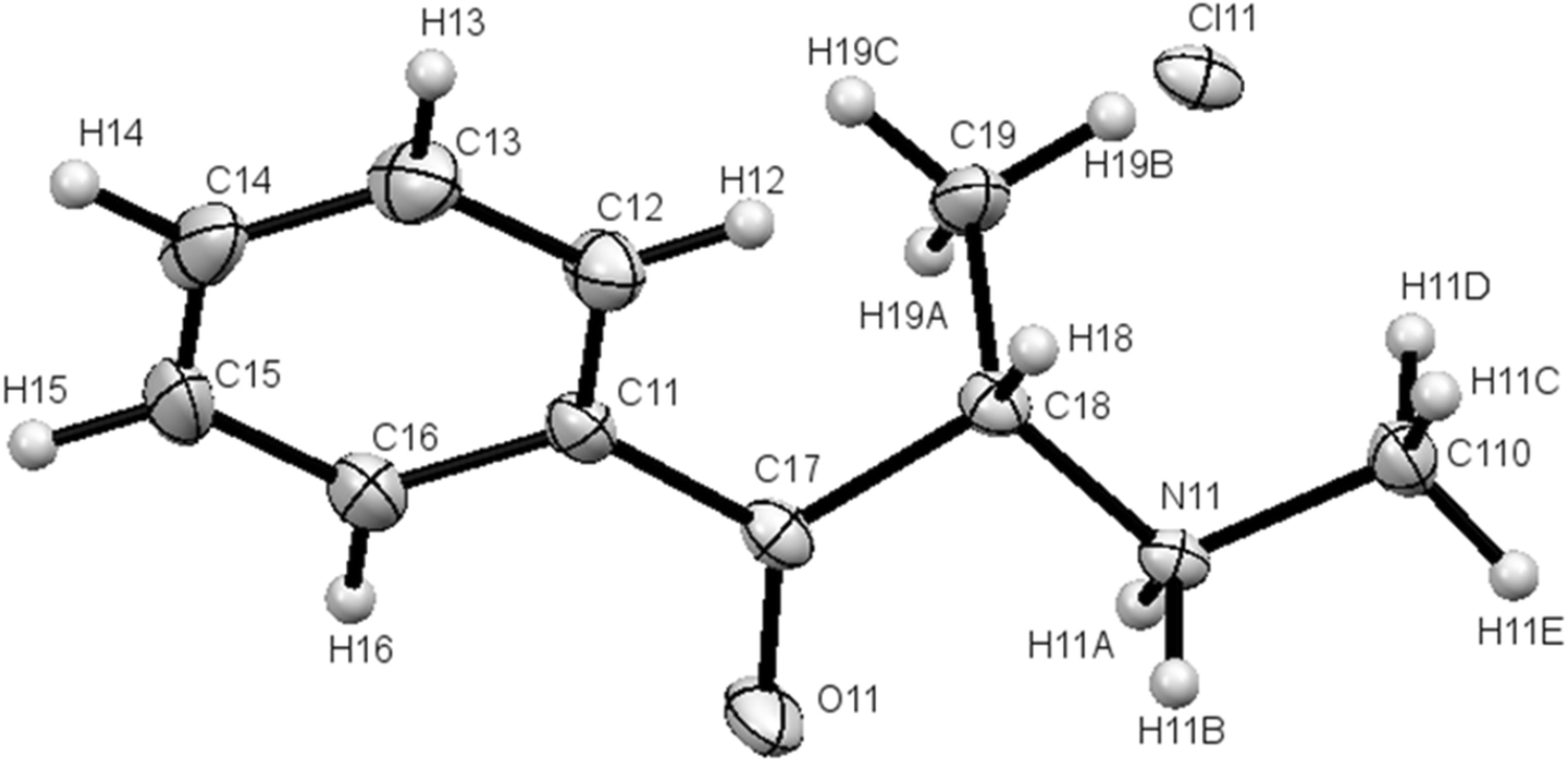 Crystal structures and other properties of ephedrone (methcathinone