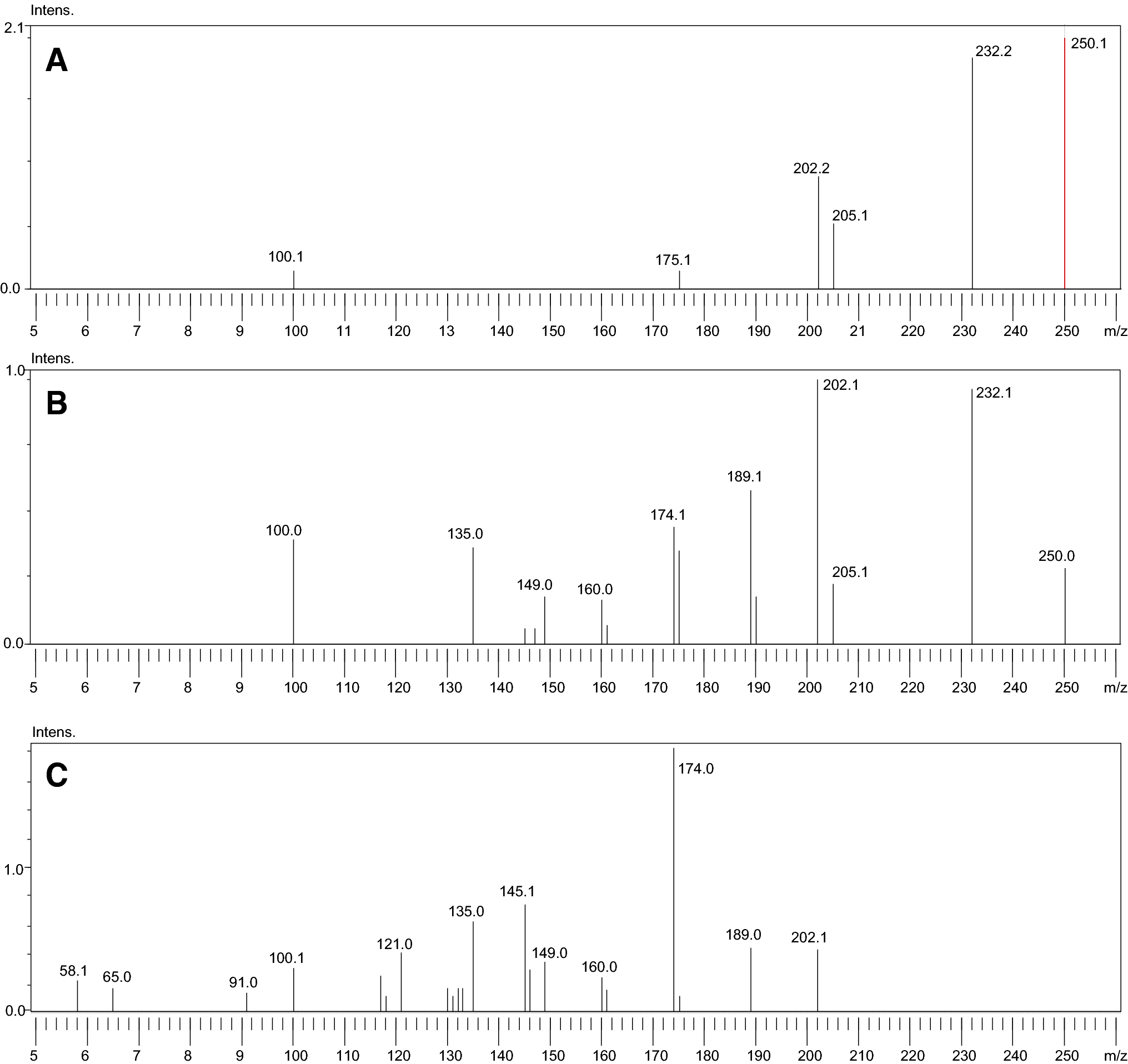 Fatal intoxication with N-ethylpentylone: a case report and method