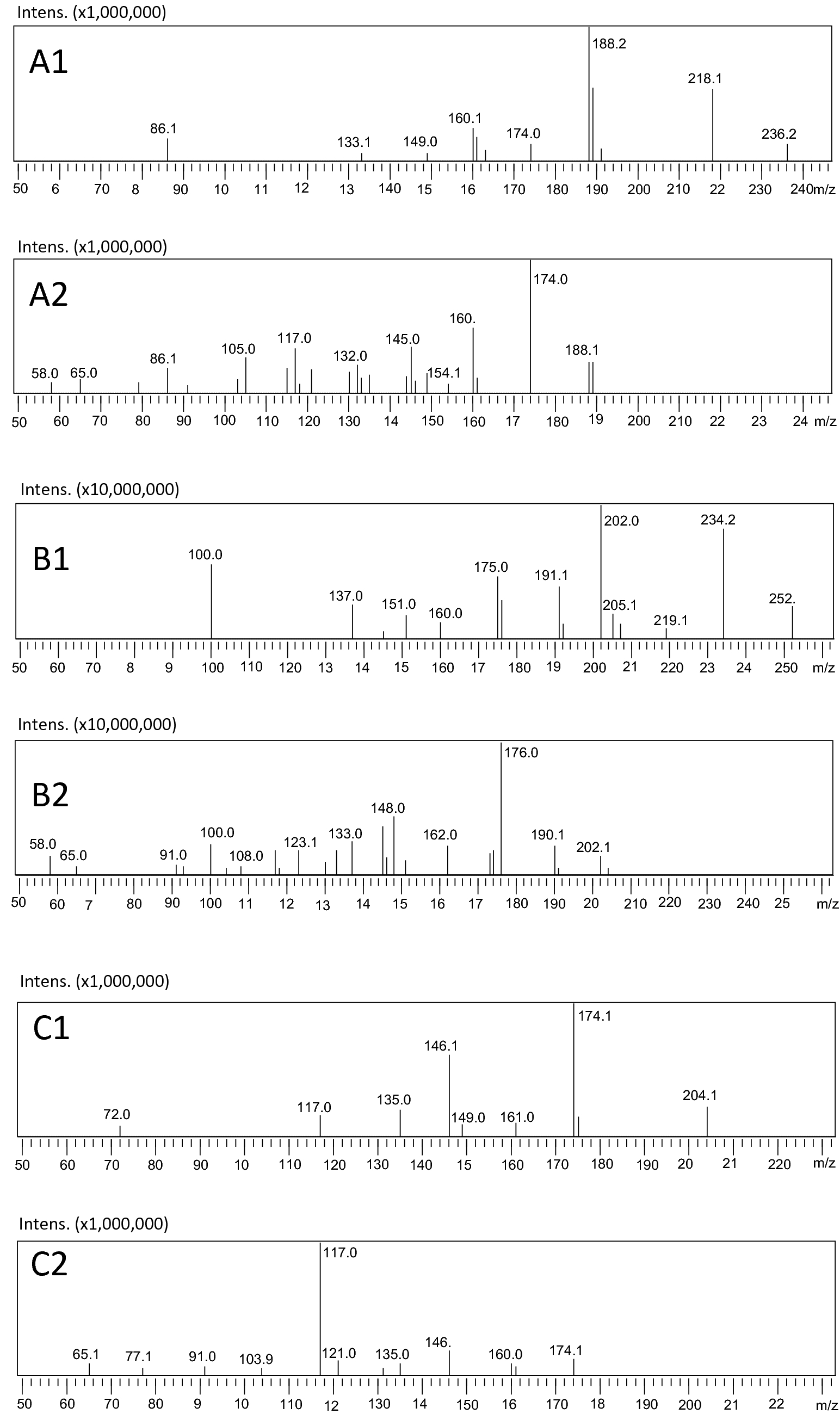 Fatal intoxication with N-ethylpentylone: a case report and