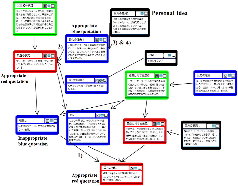 Resume not chronological order
