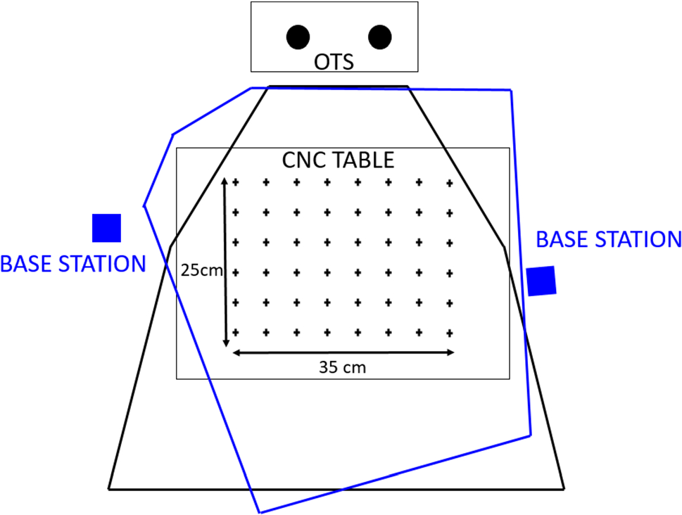 Accuracy assessment for the co-registration between optical