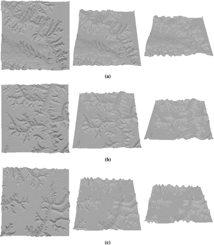 GPU-parallel interpolation using the edge-direction based