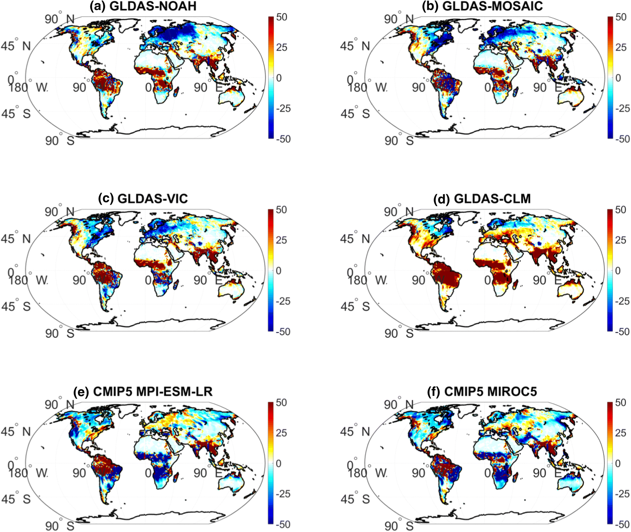 Terrestrial water storage variations and their effect on