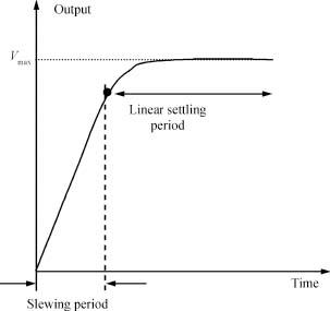 Simulink Behavioral Modeling of a 10- bit Pipelined ADC | SpringerLink