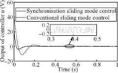 Dynamics and Control of a Novel 3 -DOF Parallel Manipulator with
