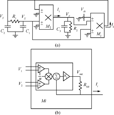 Designing Chaotic Mathematical Circuits for Solving Practical ...