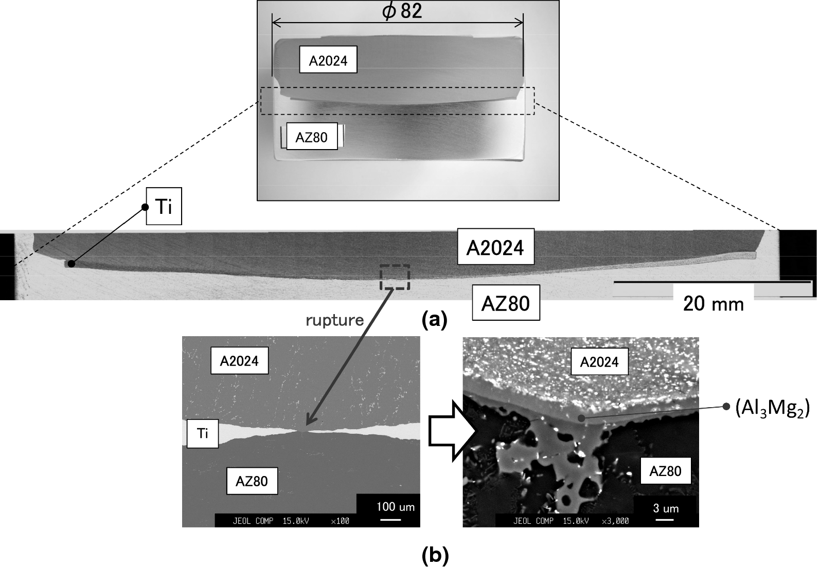 High Productivity Forge Welding Of Az80 Magnesium Alloy To A2024 Diagram Open Image In New Window
