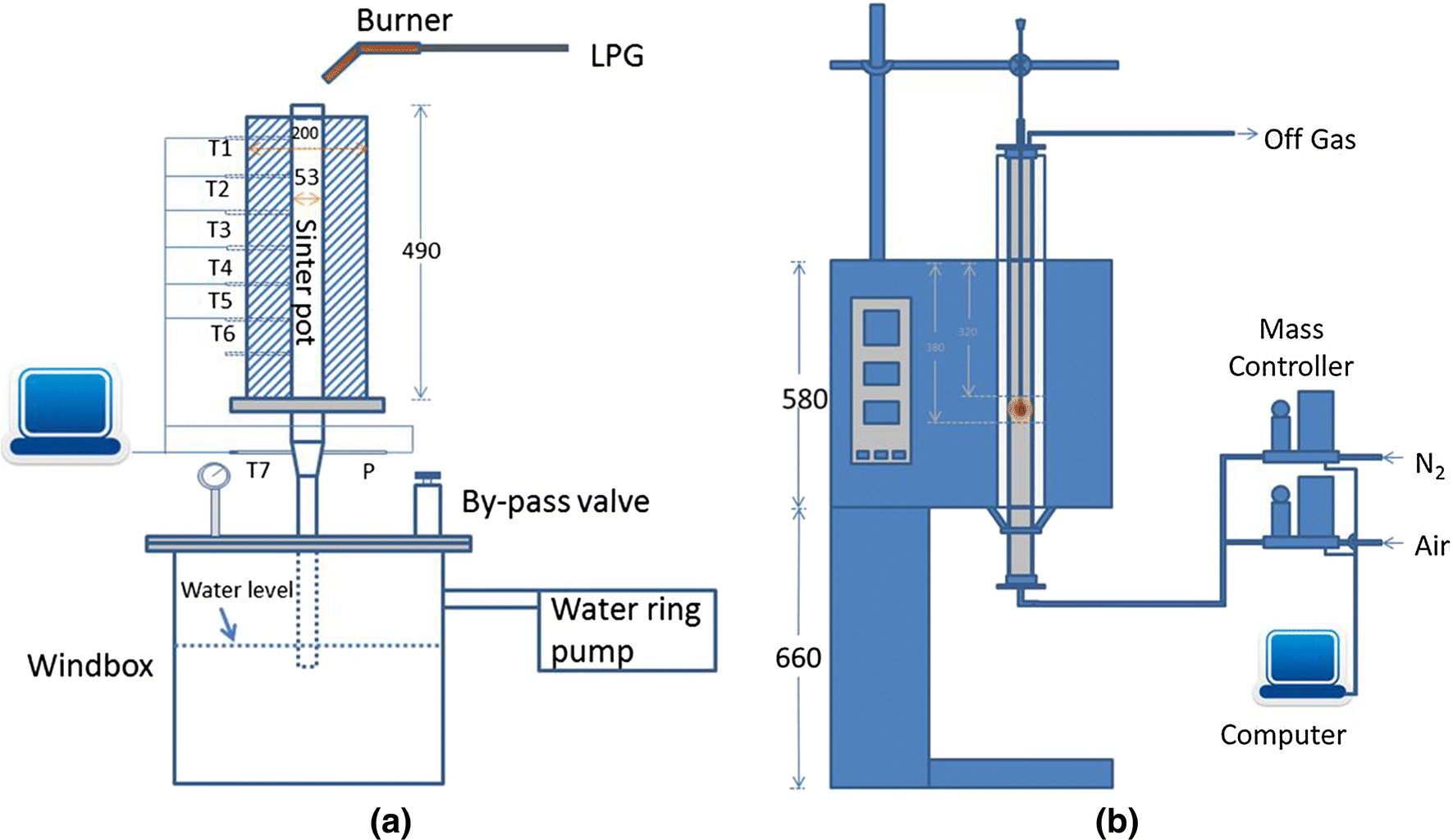 Sintering of Iron Ores in a Millipot in Comparison with Tablet ...