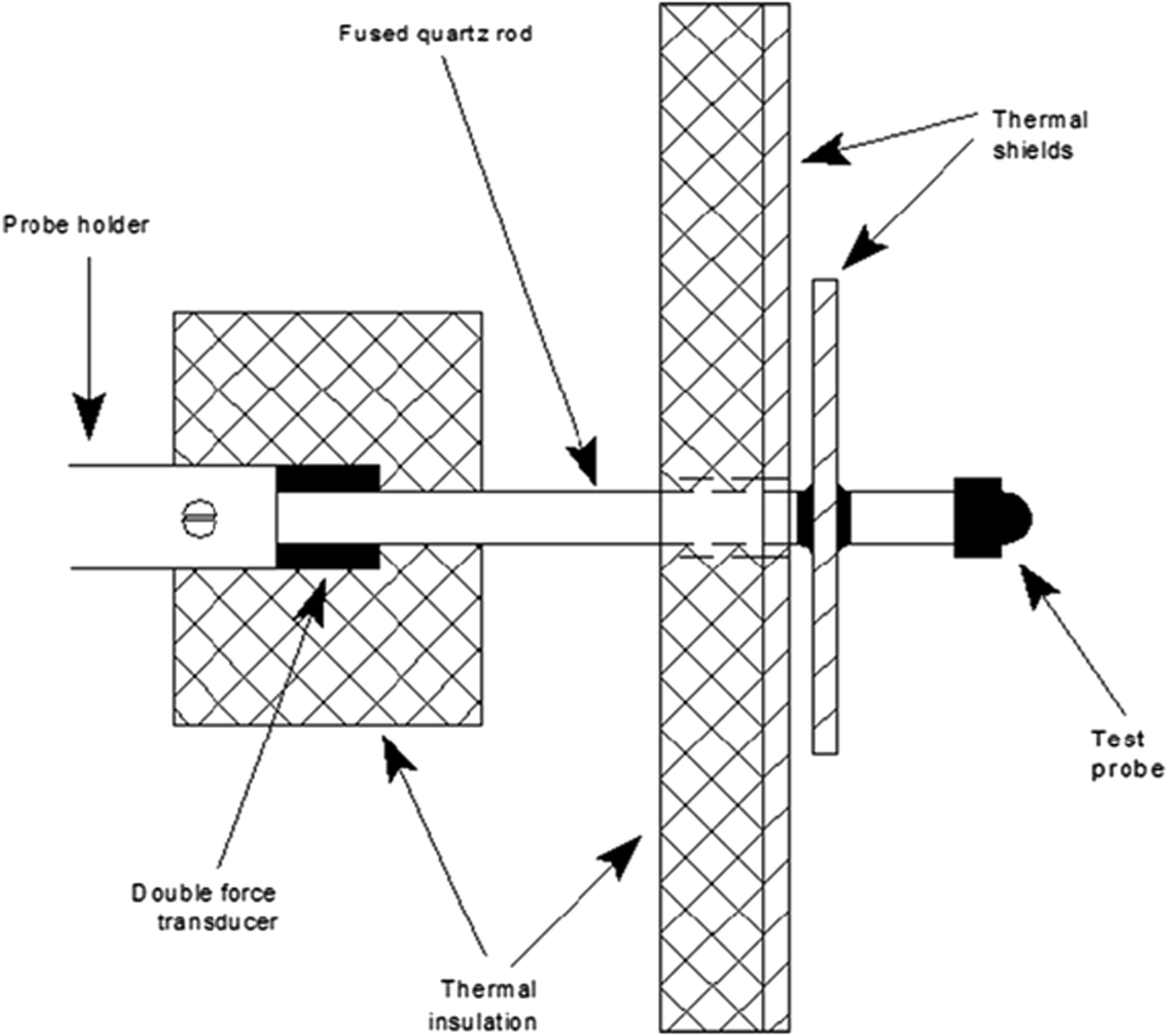 A Review On Micro And Nanoscratching Tribology At High Temperatures Crystal Tester Diagram Open Image In New Window