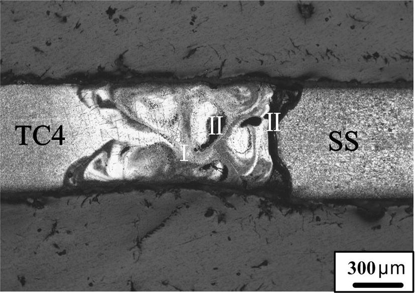 Microstructure and Mechanical Property Improvement in Laser