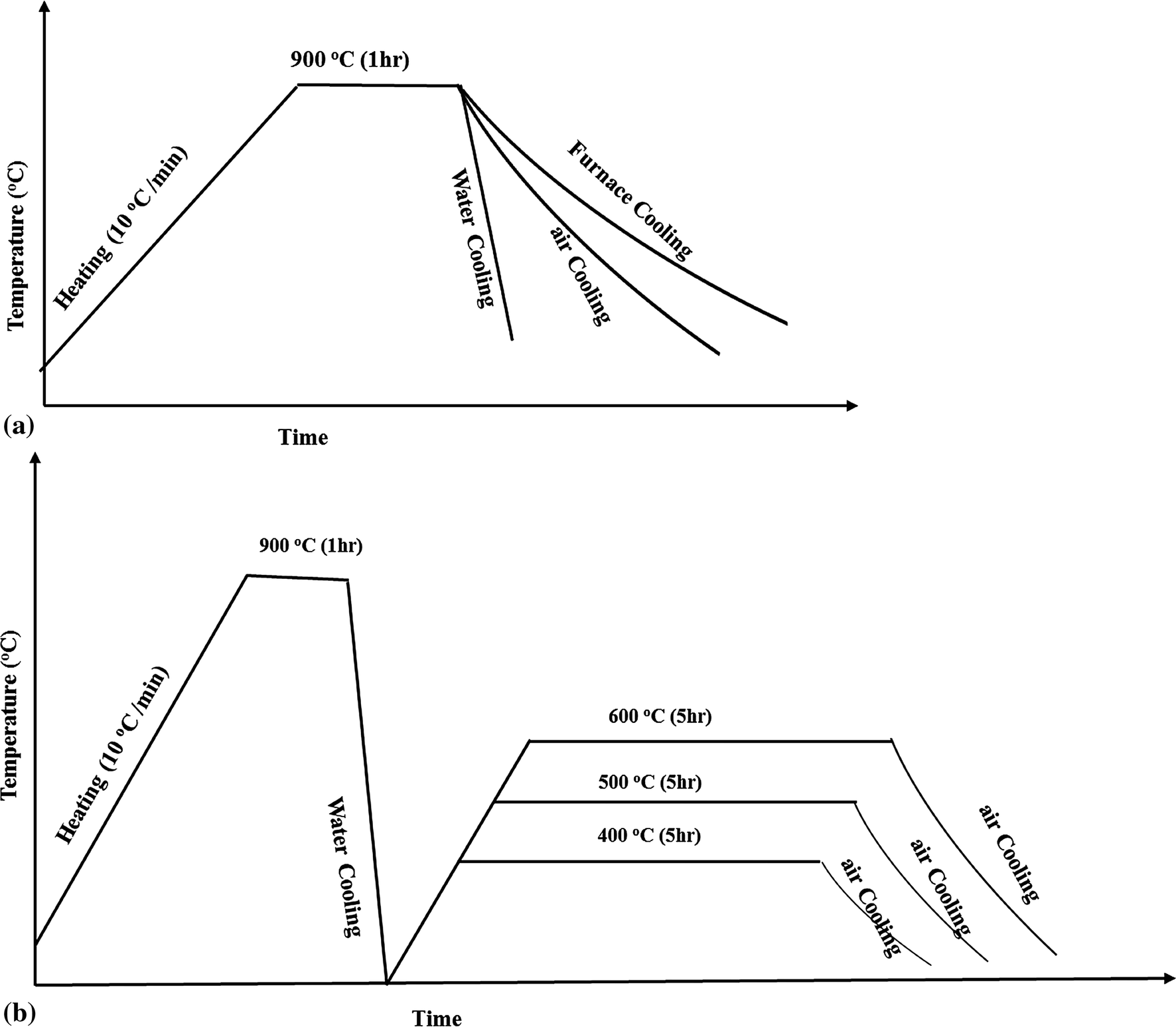 Warren Heaters Immersion Wiring Diagram on
