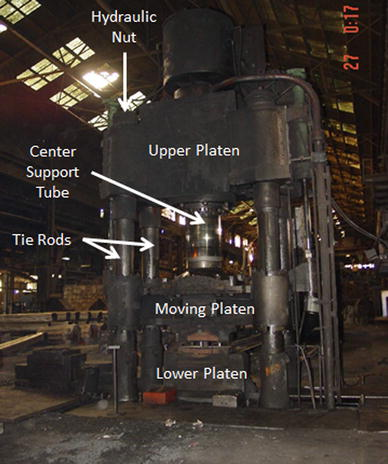 Fatigue Failure of a 2500-Ton Forge Press | SpringerLink